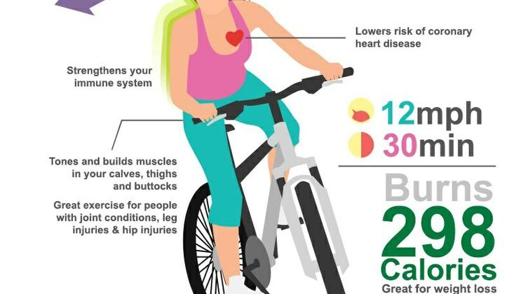 Road Biking can Help you Lose Weight and Improve your Health