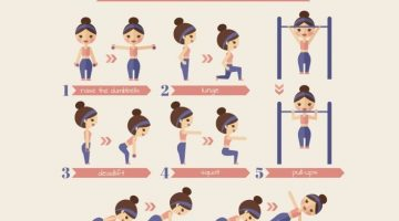 Easy Ways to Workout without Going to the Gym