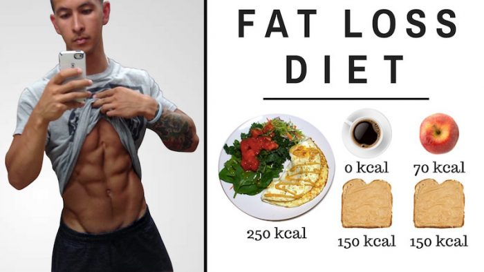 The Best Science-Based Diet for Fat Loss   Sports Health ...